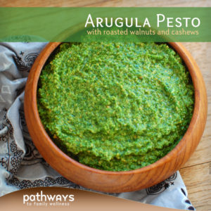 Arugula-Pesto-Graphic