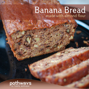 Banana-Bread-Graphic