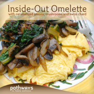 Omelette-Graphic